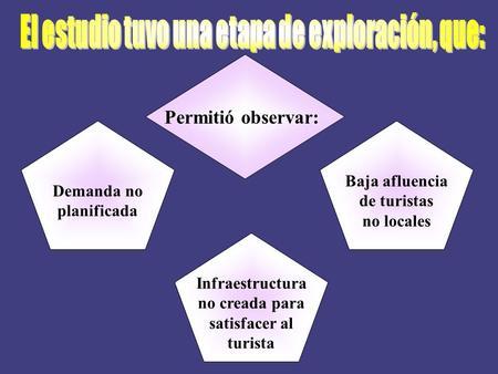 Permitió observar: Demanda no planificada Baja afluencia de turistas no locales Infraestructura no creada para satisfacer al turista.
