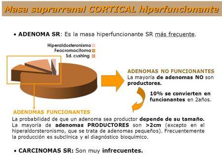 ADENOMA SR: Es la masa hiperfuncionante SR más frecuente. CARCINOMAS SR: Son muy infrecuentes. ADENOMAS NO FUNCIONANTES La mayoría de adenomas NO son productores.