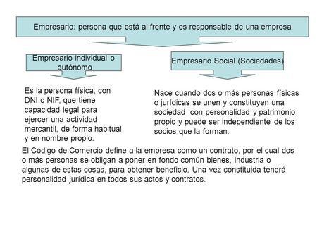 Empresario: persona que está al frente y es responsable de una empresa Empresario individual o autónomo Empresario Social (Sociedades) Es la persona física,