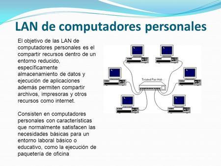 LAN de computadores personales El objetivo de las LAN de computadores personales es el compartir recursos dentro de un entorno reducido, específicamente.