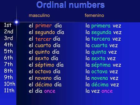 Ordinal numbers masculinofemenino el día el segundo día el día el cuarto día el quinto día el sexto día el séptimo día el octavo día el noveno día el décimo.