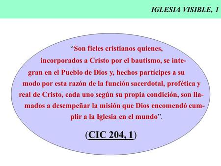 "(CIC 204, 1) IGLESIA VISIBLE, 1 ""Son fieles cristianos quienes,"
