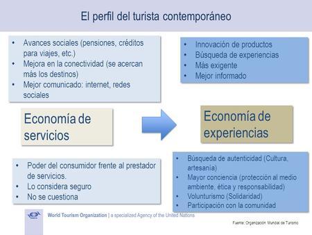 El perfil del turista contemporáneo Economía de servicios Economía de experiencias Poder del consumidor frente al prestador de servicios. Lo considera.